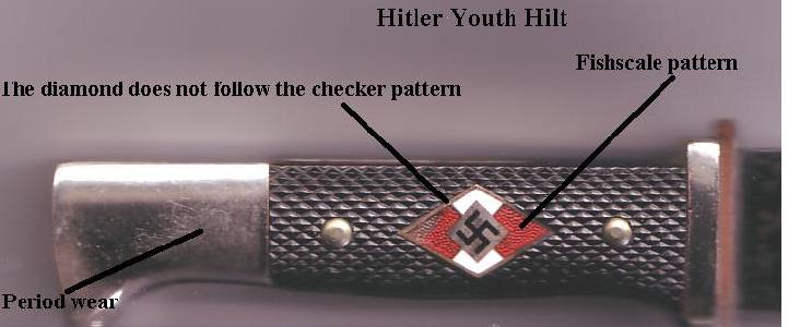 Hitler Youth Fits