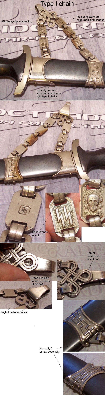 Type I Chain
